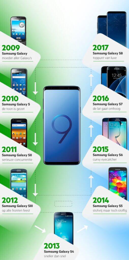 Infographic_9x_Samsung_V2 (1)